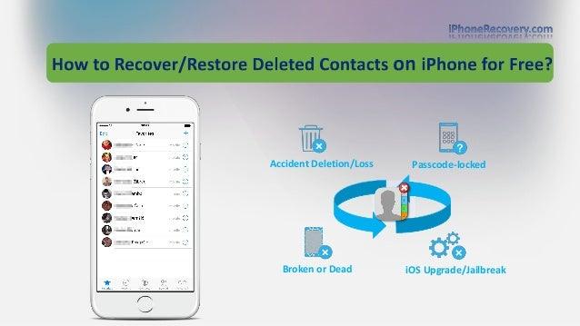 Accident Deletion/Loss Broken or Dead Passcode-locked iOS Upgrade/Jailbreak