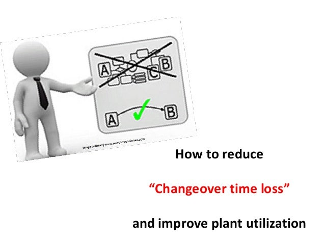 """How to reduce """"Changeover time loss"""" and improve plant utilization"""