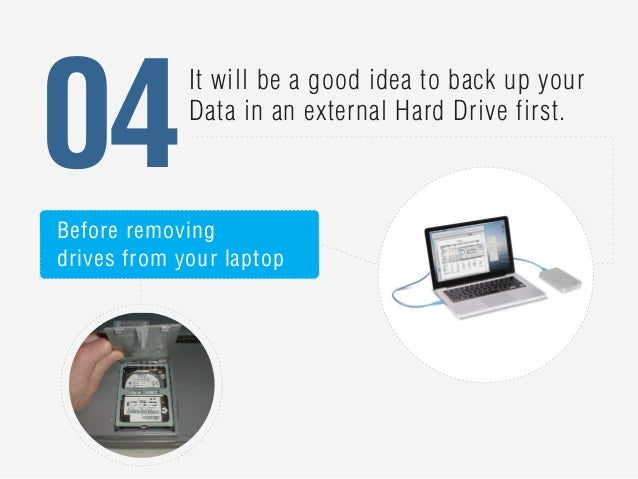 It will be a good idea to back up your Data in an external Hard Drive first. 04Before removing drives from your laptop