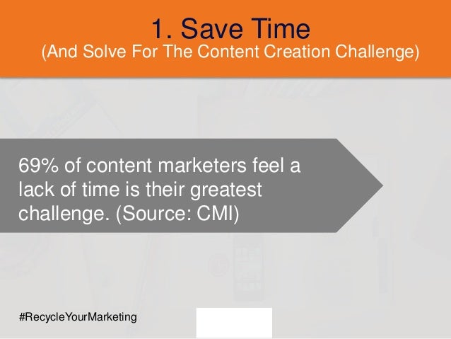 1. Save Time (And Solve For The Content Creation Challenge) 69% of content marketers feel a lack of time is their greatest...