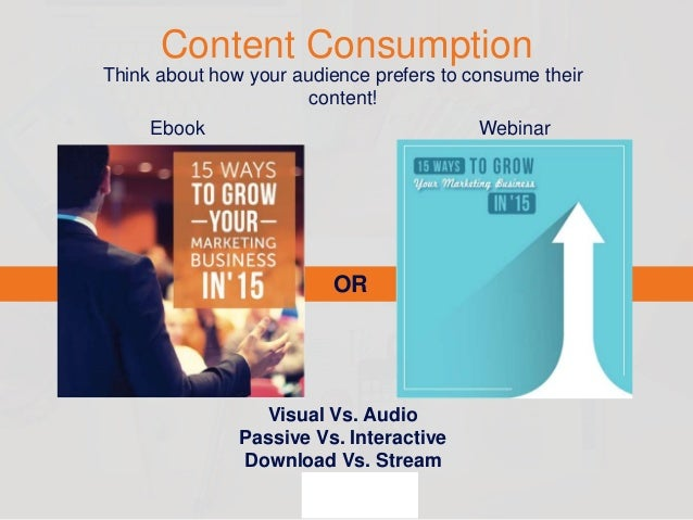 Content Consumption Think about how your audience prefers to consume their content! Ebook Webinar OR Visual Vs. Audio Pass...
