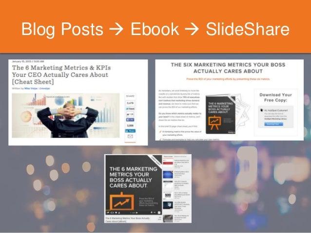 Blog Posts  Ebook  SlideShare