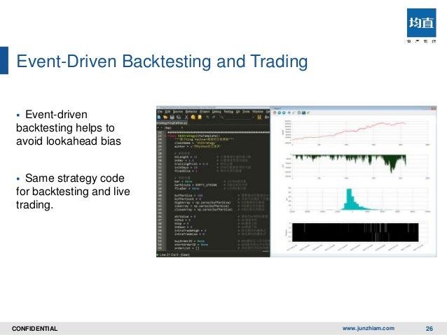 Python forex backtesting