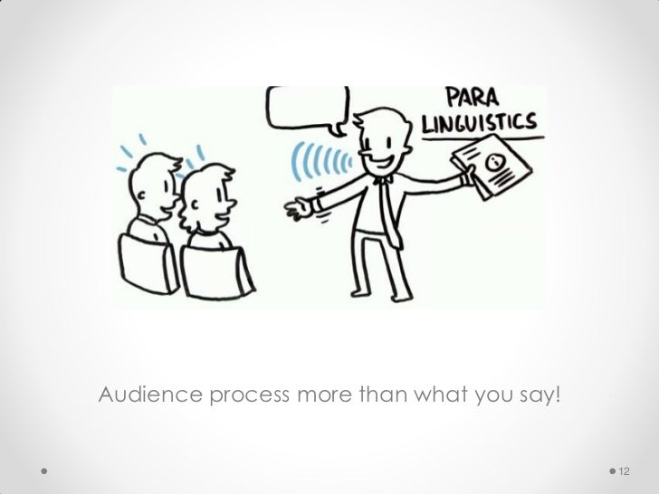 Audience process more than what you say!                                           12