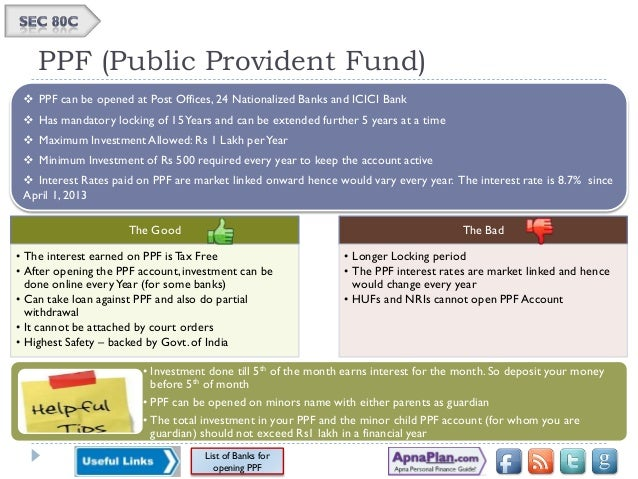 How to save tax for fy 2013 14 ay 2014 15 - Can i check my post office account online ...