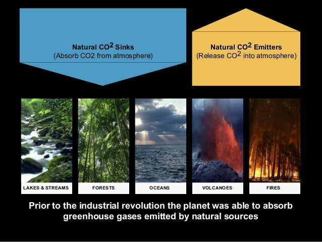 Prior to the industrial revolution the planet was able to absorb greenhouse gases emitted by natural sources VOLCANOES FIR...