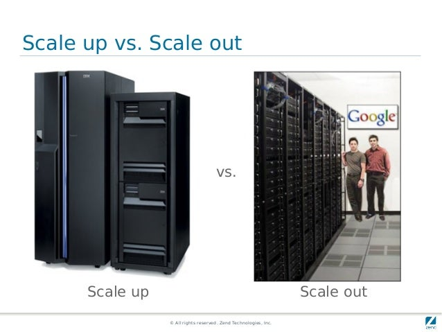 © All rights reserved. Zend Technologies, Inc. Scale up vs. Scale out Scale up Scale out vs.