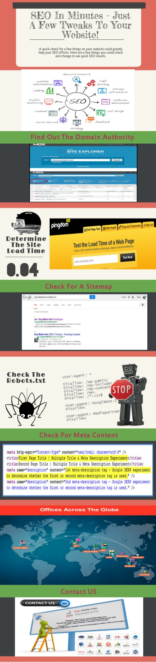 SEO in Minutes - Just A Few Tweaks To Your Website!