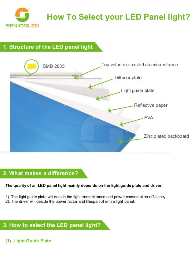R How To Select your LED Panel light? 1. Structure of the LED panel light 2. What makes a difference? 3. How to select the...