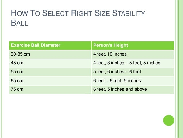 How To Choose A Right Size Balance Ball