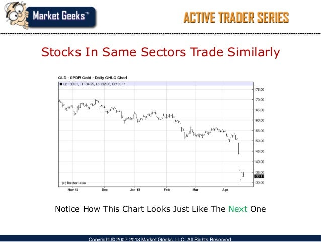 Volatility stock trading strategies