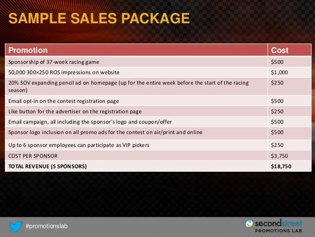 SAMPLE SALES PACKAGE Promotion  Cost  Sponsorship of 37-week racing game  $500  50,000 300×250 ROS impressions on website ...