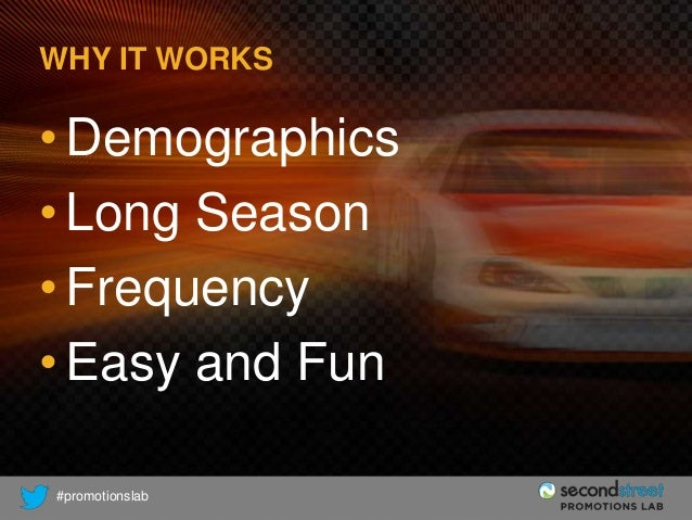 WHY IT WORKS  • Demographics • Long Season • Frequency • Easy and Fun #promotionslab