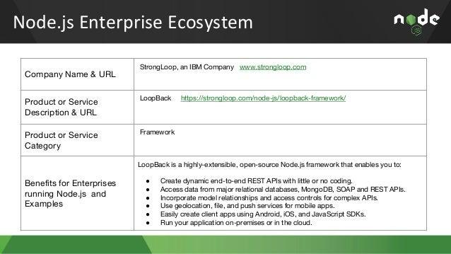 The Enterprise Case for Node js