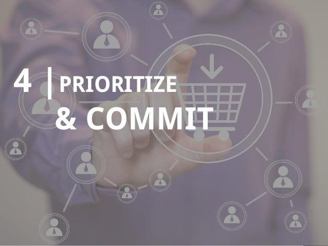 12 4 |PRIORITIZE & COMMIT