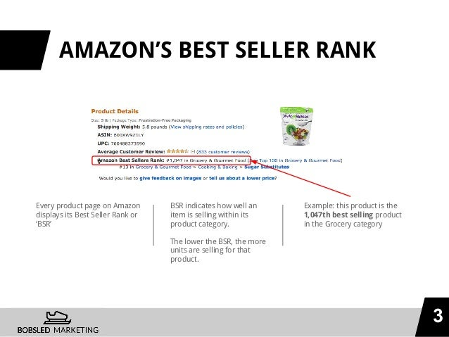 How To Sell On Amazon Successfully Slide 3