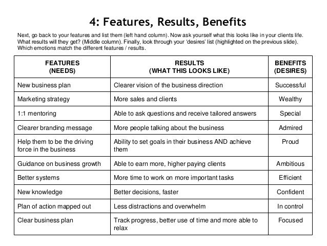 How to sell the benefits in copywriting