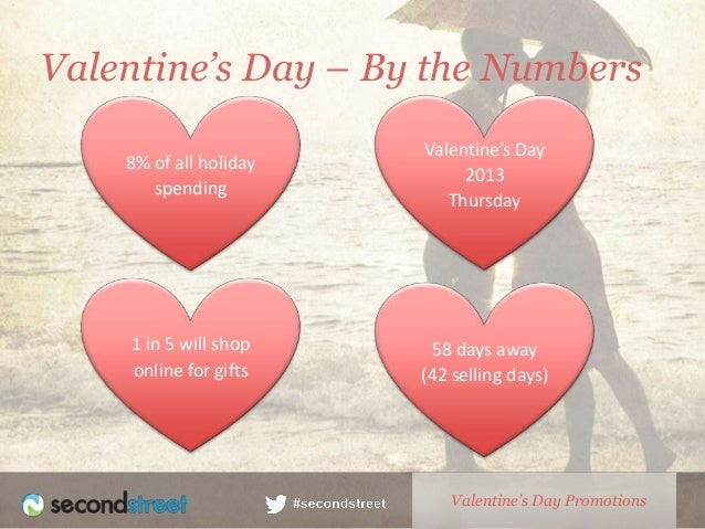 How to Sell Valentine\'s Day Promotions