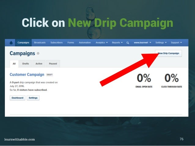Some Known Details About Drip From Leadpages