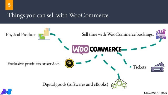 Things you can sell with WooCommerce Physical Product Digital goods (softwares and eBooks) Exclusive products or services ...