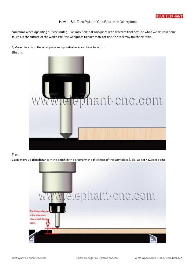 Cnc Router Diagram - Wiring Diagram •