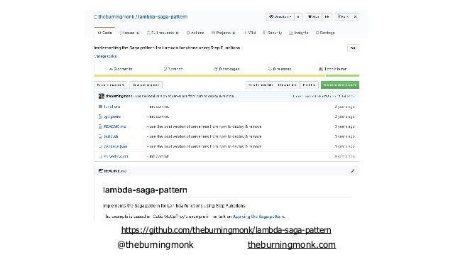 @theburningmonk theburningmonk.com https://docs.aws.amazon.com/step-functions/latest/dg/connect-to-resource.html#connect-w...