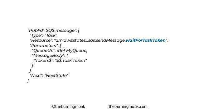 @theburningmonk theburningmonk.com https://docs.aws.amazon.com/step-functions/latest/dg/input-output-contextobject.html