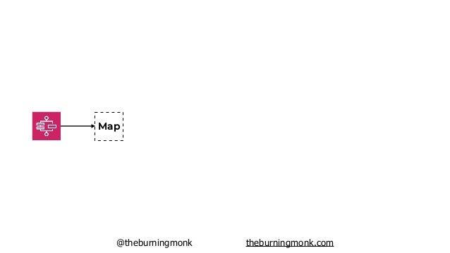 @theburningmonk theburningmonk.com Map … { … } { … } { … } { … } { … }