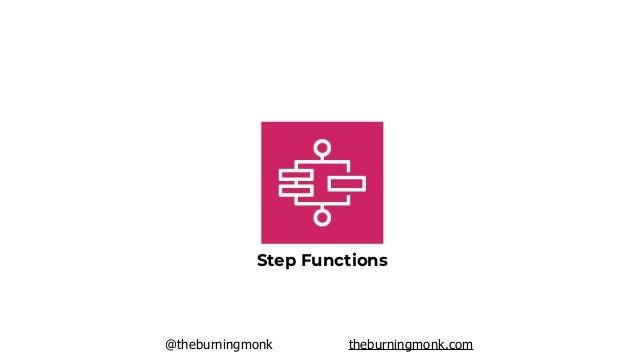 @theburningmonk theburningmonk.com Step Functions