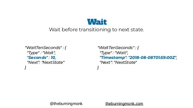 "@theburningmonk theburningmonk.com ""WaitTenSeconds"" : { ""Type"" : ""Wait"", ""SecondsPath"" : ""$.waitTime"", ""Next"": ""NextSta..."
