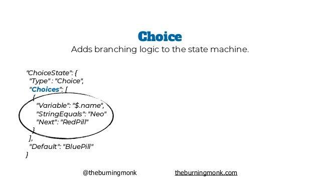 "@theburningmonk theburningmonk.com ""ChoiceState"": { ""Type"" : ""Choice"", ""Choices"": [ { ""Variable"": ""$.name"", ..."