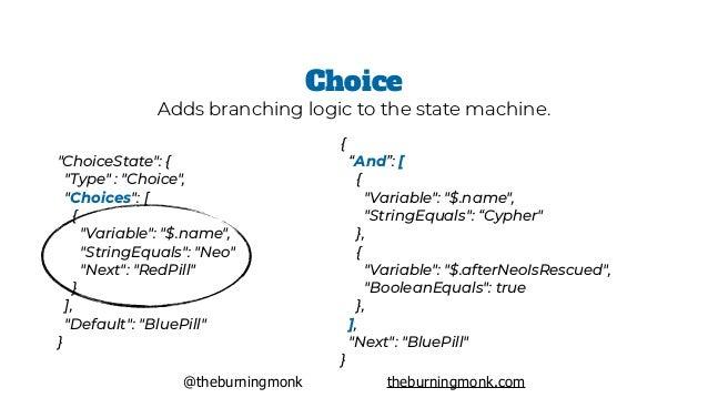 "@theburningmonk theburningmonk.com ""FunWithMath"": { ""Type"": ""Parallel"", ""Branches"": [ { ""StartAt"": ""Add"", ""..."