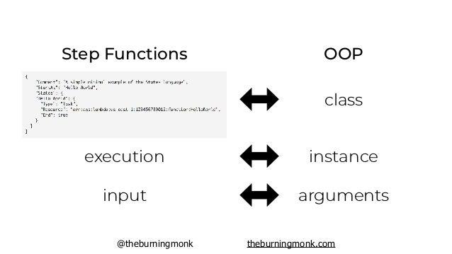 @theburningmonk theburningmonk.com Step Functions OOP class instanceexecution input arguments