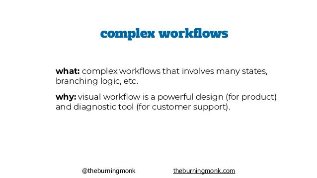 @theburningmonk theburningmonk.com long running workflows what: workflows that cannot complete in 15 minutes (Lambda limit)...