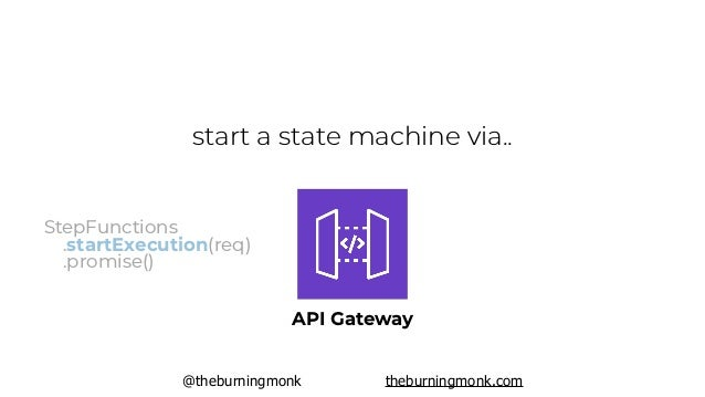 @theburningmonk theburningmonk.com start a state machine via.. API Gateway StepFunctions .startExecution(req) .promise()