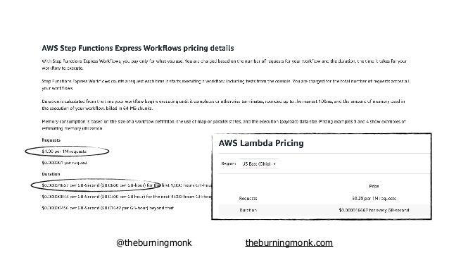 @theburningmonk theburningmonk.com use Express Workflows for high-throughput, short-lived workflows (OLTP)