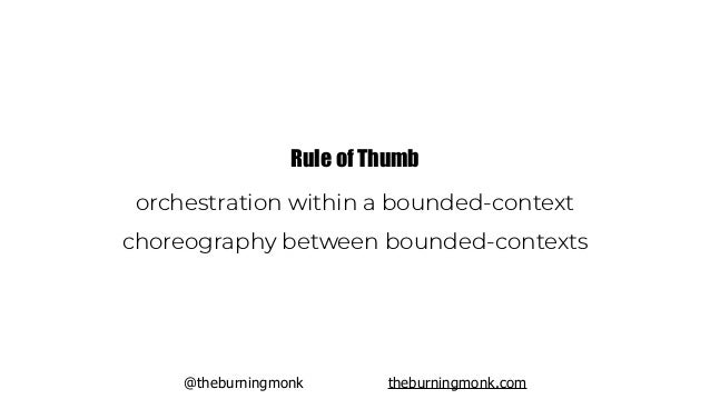 @theburningmonk theburningmonk.com bounded context fits within my head high cohesion same ownership