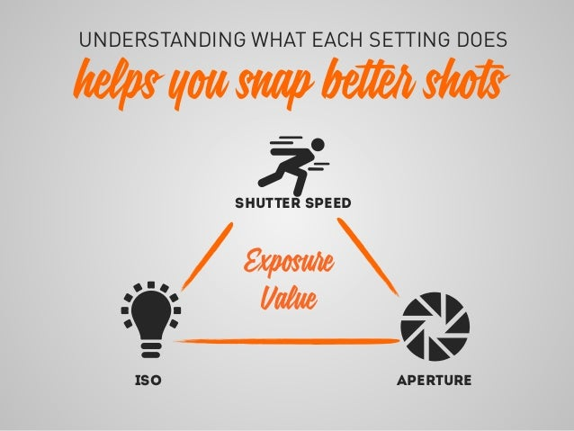 Shutter Speed ISO Aperture Exposure Value UNDERSTANDING WHAT EACH SETTING DOES helps you snap better shots