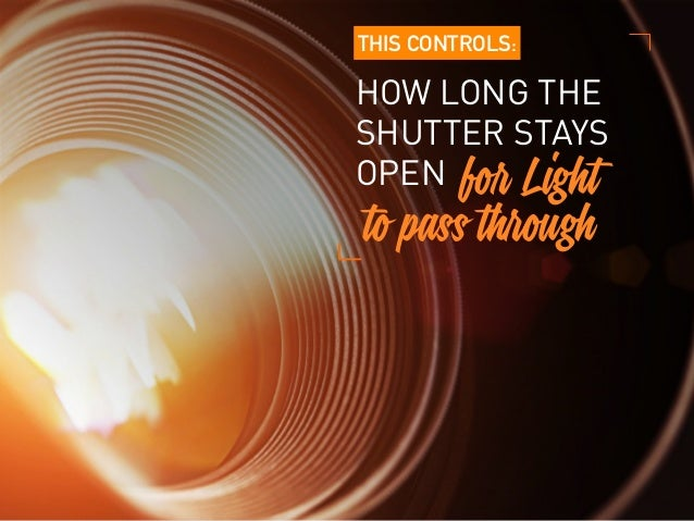 HOW LONG THE SHUTTER STAYS OPEN THIS CONTROLS: for Light to pass through