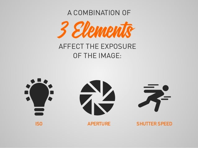 3 Elements ISO APERTURE SHUTTER SPEED A COMBINATION OF AFFECT THE EXPOSURE OF THE IMAGE: