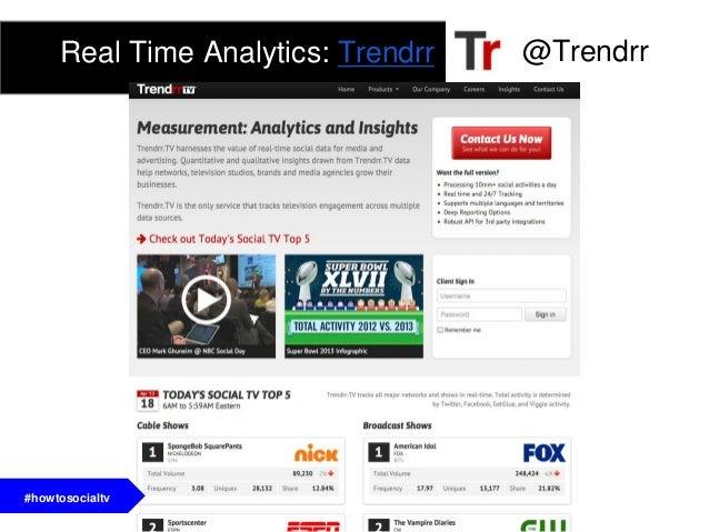 "@MrDavidHoDavid Ho: Director Client Insights &Communications at Trendrr"" Trendrr goes much deeper into understandingHOW pe..."