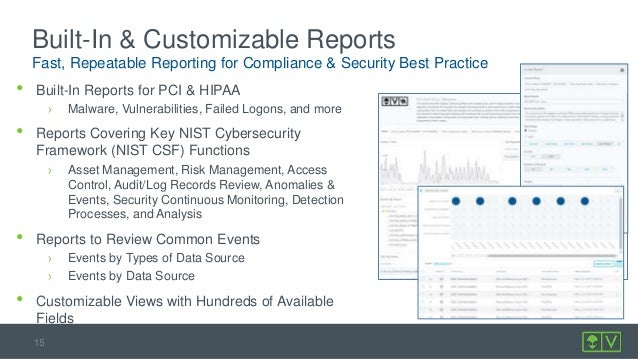 How to Solve Your Top IT Security Reporting Challenges with