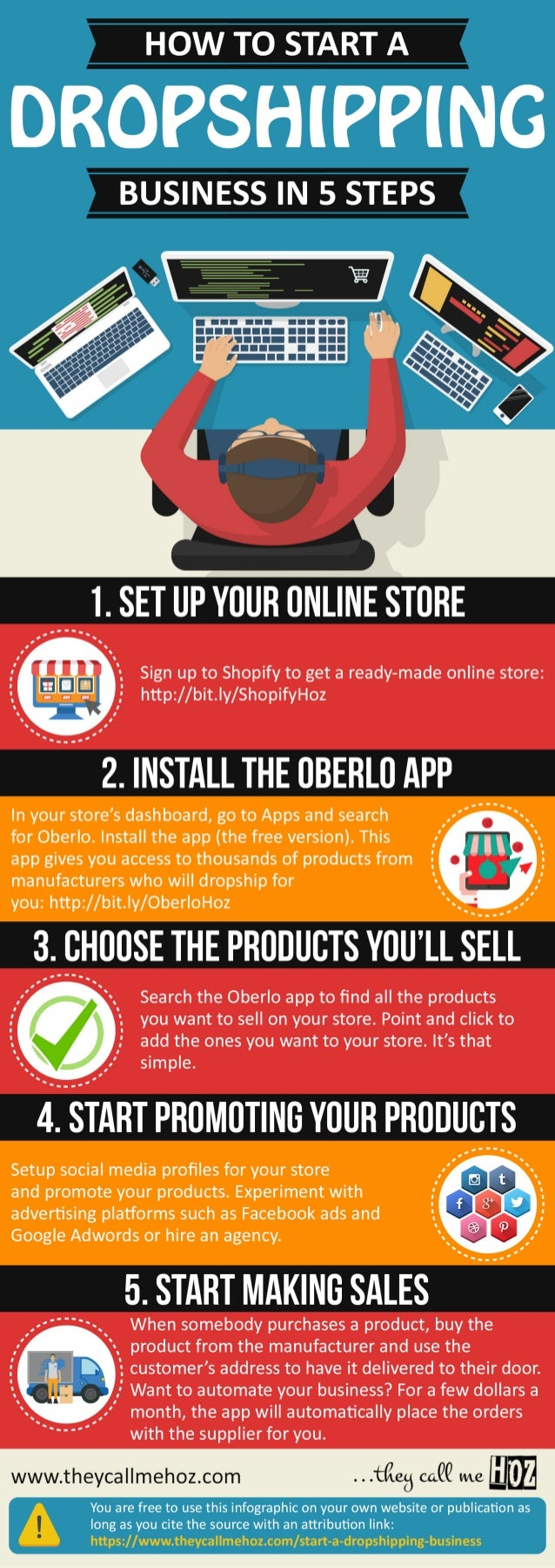 How to Start a Dropshipping Business in 5 Steps Infographic