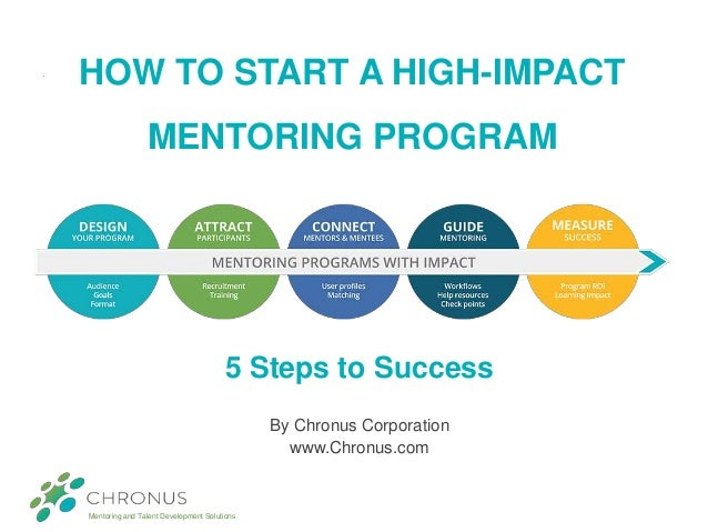 development of training and mentoring program How do you improve an emerging leader's knowledge, networking savvy, and perspective of an organization the answer is mentoring by identifying learning goals.