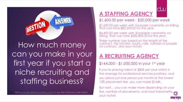 how to start up a nursing agency