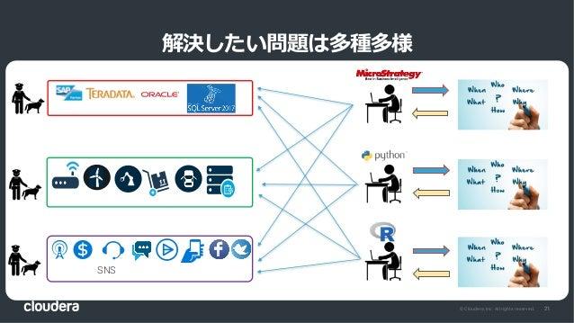 21© Cloudera, Inc. All rights reserved. 解決したい問題は多種多様 既存のデータ SNS・テキストデータ センサー/ログデータ 情報システム部 工場・研究部門 マーケティング部
