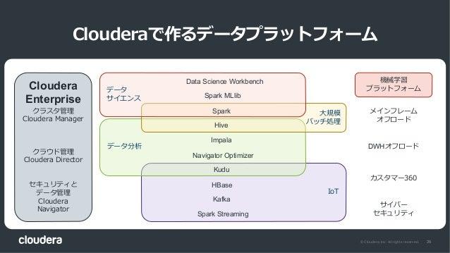 26© Cloudera, Inc. All rights reserved. Clouderaで作るデータプラットフォーム IoT データ分析 ⼤規模 バッチ処理 データ サイエンス カスタマー360 DWHオフロード 機械学習 プラットフォ...