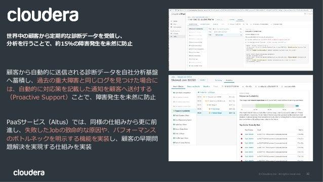 32© Cloudera, Inc. All rights reserved. 世界中の顧客から定期的な診断データを受領し、 分析を⾏うことで、約15%の障害発⽣を未然に防⽌ PaaSサービス(Altus)では、同様の仕組みから更に前 進し、失...