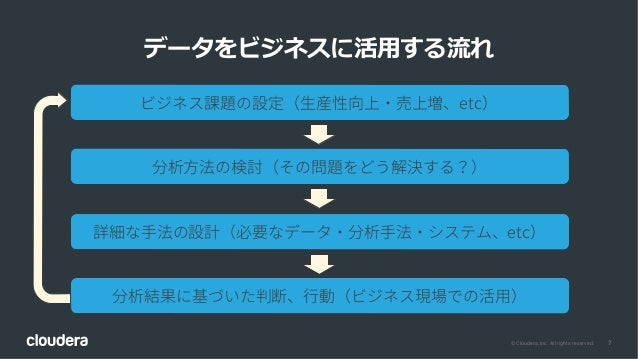 7© Cloudera, Inc. All rights reserved. データをビジネスに活⽤する流れ