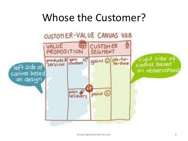 Whose the Customer?  www.csgauravsharma.com 6